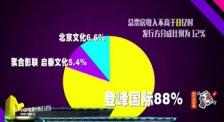 """《战狼2》8亿保底提前""""上岸"""" 威尼斯优乐国际节落幕"""