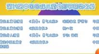 中国国际儿童优乐国际节闭幕 《嘉年华》入围金马提名
