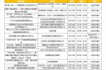 第八届北京国际沙龙网上娱乐节沙龙网上娱乐市场特约活动精彩亮相
