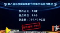 北影节沙龙网上娱乐市场再创佳绩 漫威空降上海成粉丝噩梦