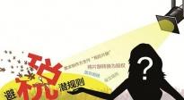 琼瑶版权纠纷案律师独家解析:明星艺人应当如何规范纳税