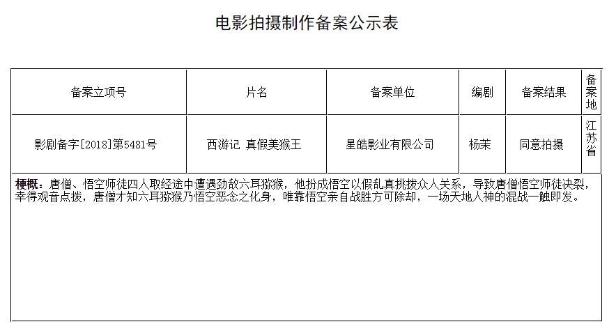 """""""西游记""""系列第四部确定 要拍""""真假美猴王"""""""