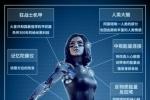 卡梅隆《阿麗塔:戰斗天使》曝阿麗塔裝備解析圖_好萊塢_電影網_ozwitch.com