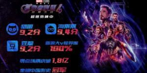 连破纪录 《复联4》IMAX零点场票房超《复联3》