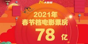 7天78亿!史上最强春节档如何诞生