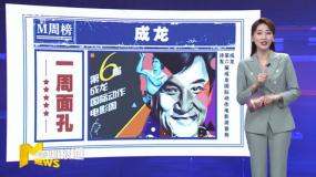 M热度榜:第六届成龙国际动作电影周蓄势待发
