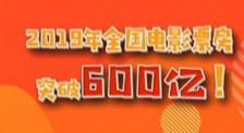 秒懂电影:2019年全国电影票房突破600亿!