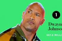 2020全球收入最高男演员榜单揭晓 巨石强森登顶