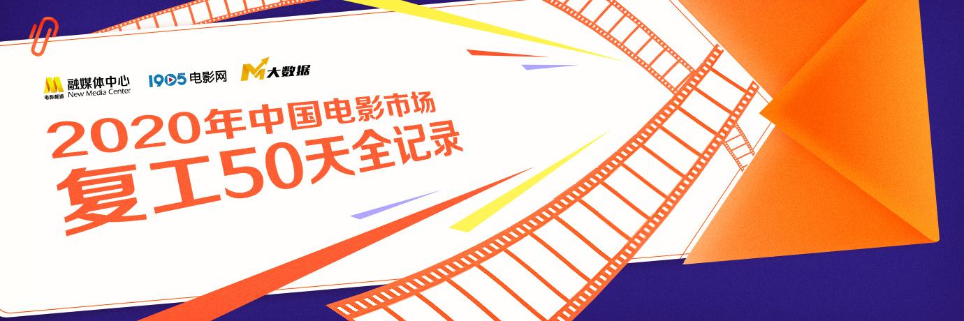 2020中国电影市场