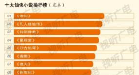9部待播仙侠剧:旧套路上的新审美?(附高口碑仙侠小说列表)