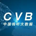黄金时段热播电视剧收视综合分析(9月26日—10月2日)