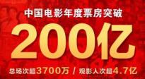 2021年度票房破200亿 《李焕英》《唐探3》入票房榜前十