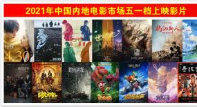 14部新片挤爆五一档,李现张译古天乐都来了,8强争霸谁能夺冠?